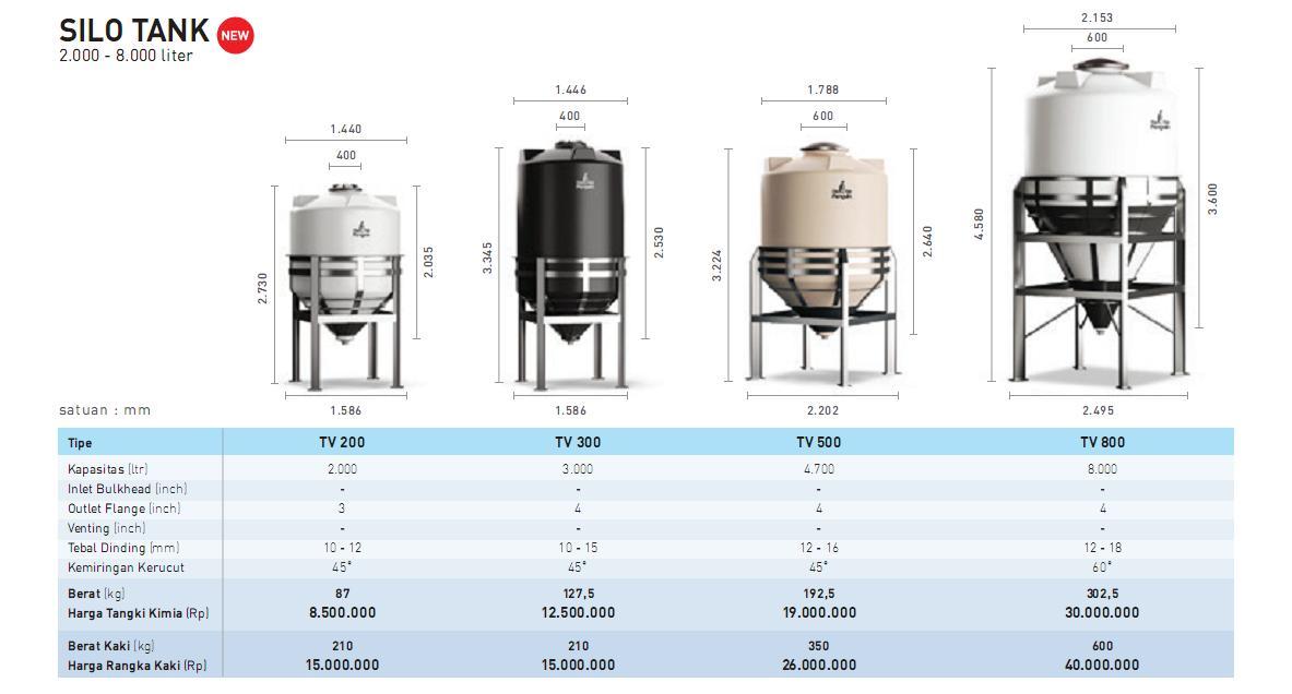 harga tandon air silo tank