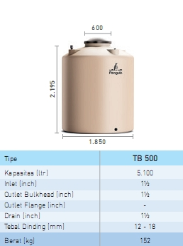 tangki air penguin 5000 liter